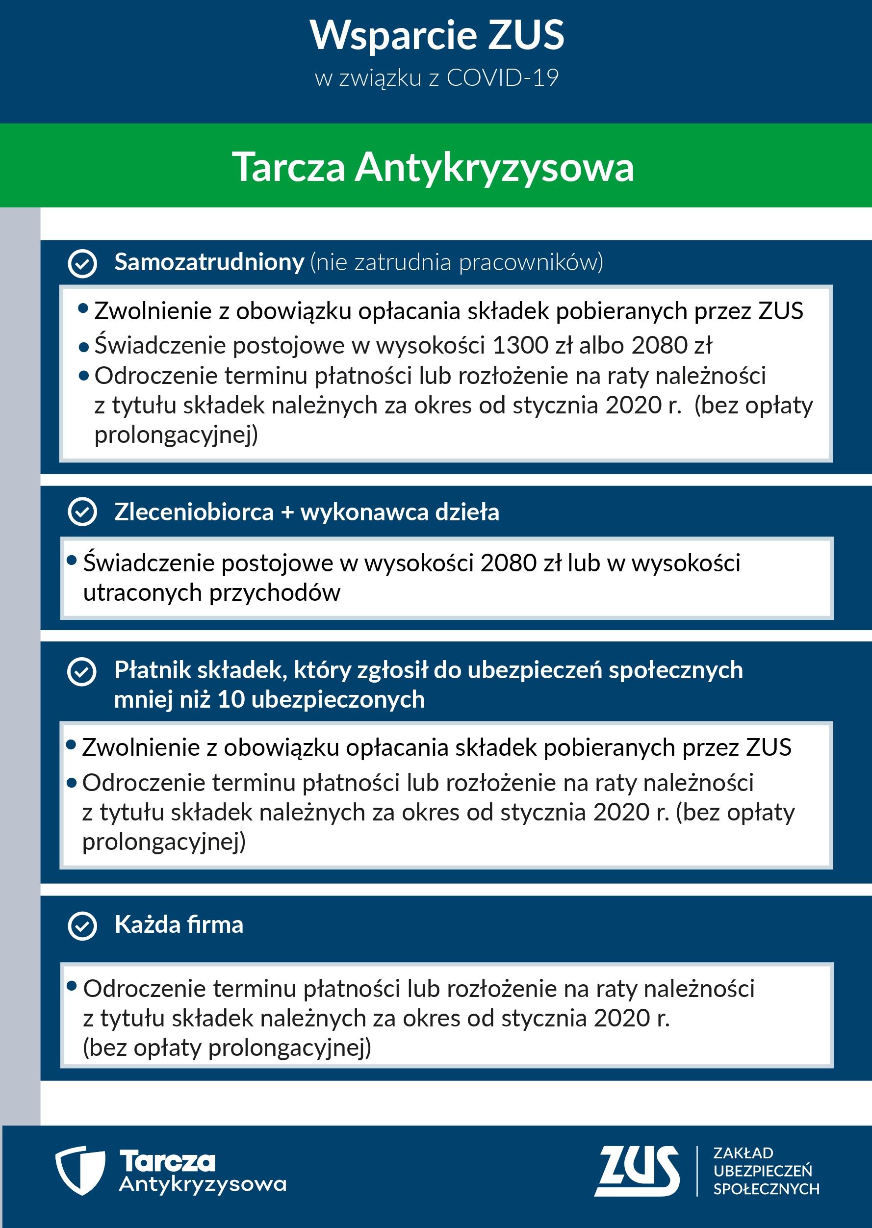 Ilustracja do informacji: Tarcza Antykryzysowa – wsparcie z ZUS